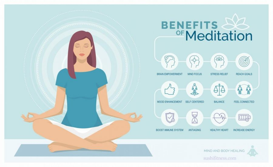 Meditation makes for a calmer mind and eases anxiety. Try it!